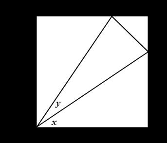 Basic Trigonometry Practice5